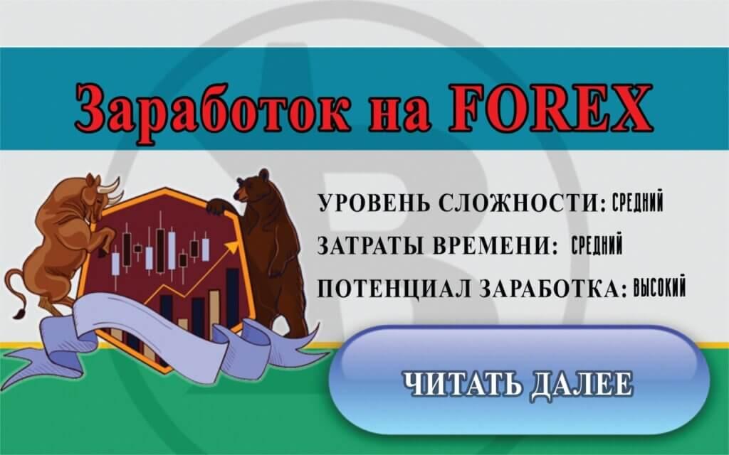 Заработок на FOREX | Аббатство бизнеса